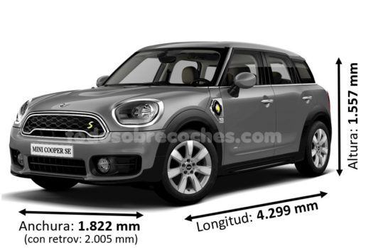 Medidas Mini Countryman
