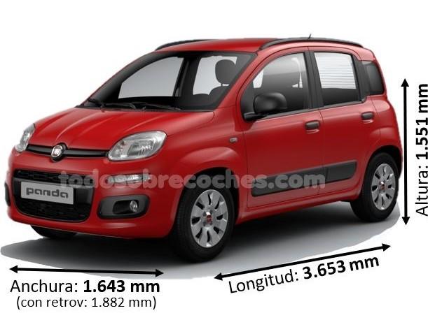 Medidas Fiat Panda
