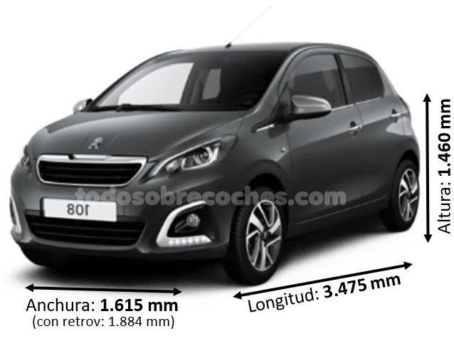 Medidas Peugeot 108