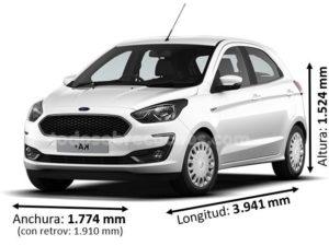 medidas Ford KA+