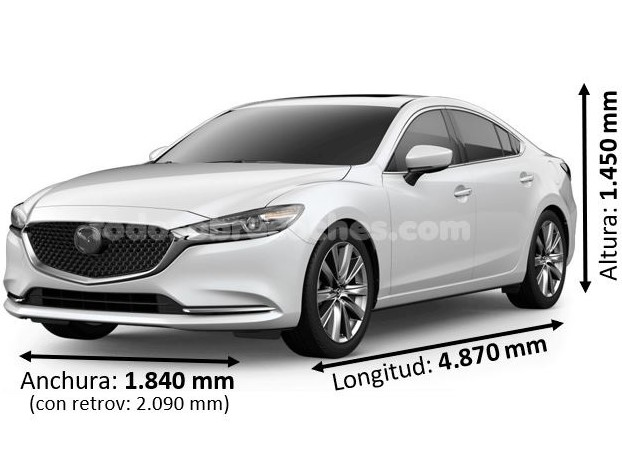 Meddias Mazda 6 2020