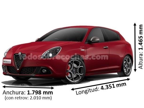 Medidas Alfa Romeo Giulietta