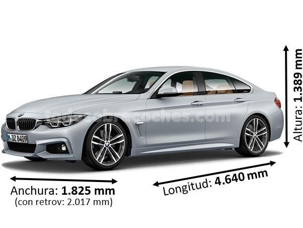 Medidas BMW serie 4 gran coupe