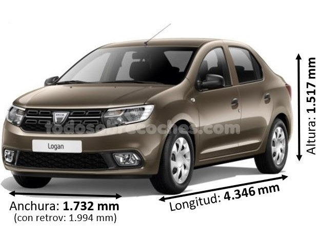 Medidas Dacia Logan