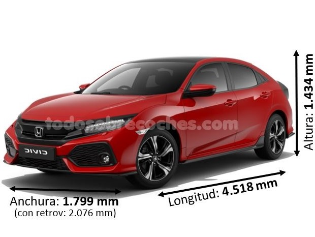 Medidas Honda Civic
