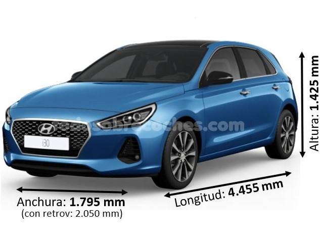 Medidas Hyundai i30