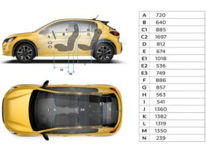 Peugeot 208 2019 medidas interiores