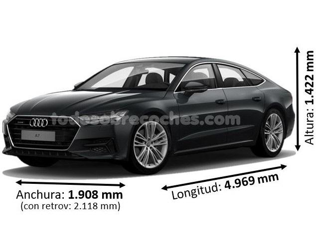 Medidas Audi A7