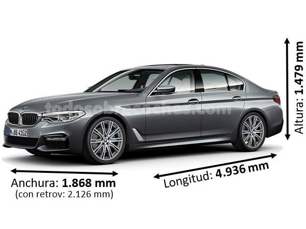 Medidas BMW serie 5