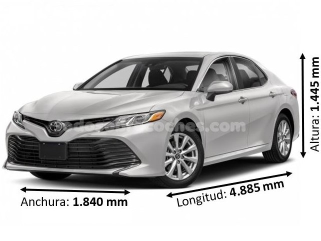 Medidas Toyota Camry