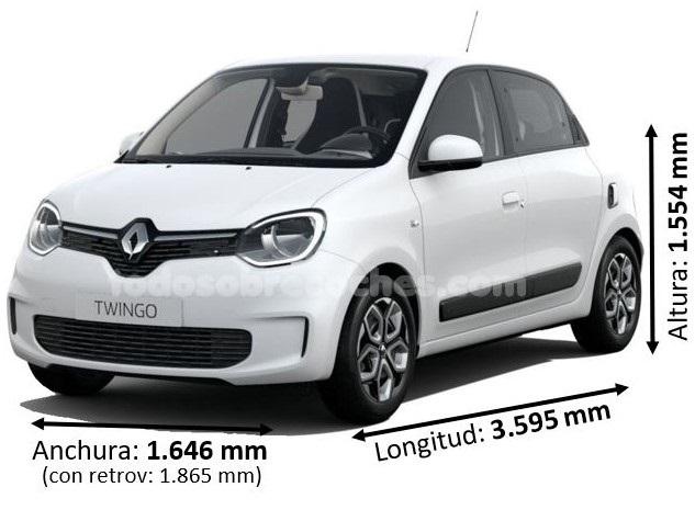Medidas Renault Twingo 2019